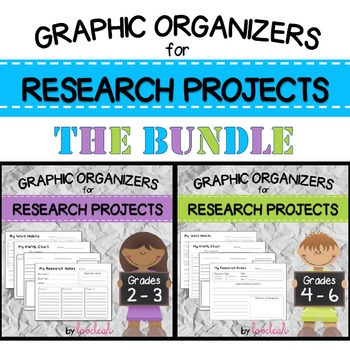 Research Project Graphic Organizers: The Bundle