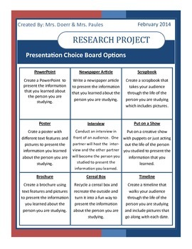 Research Project Presentation Choice Board