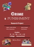 Research Project:  Real-Life Crime and Punishment (not Dostoevsky)
