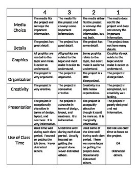 Research Project Rubric