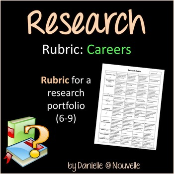 Research Project Rubric - Careers