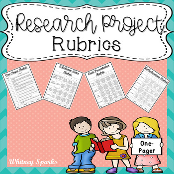 Research Project Rubrics (EDITABLE):  One-Pager, Collaboration, 2-Column Notes