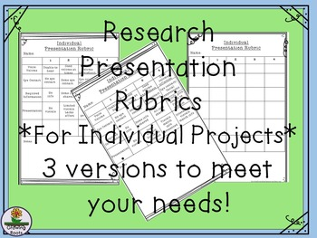 Research Project Rubrics for Individual Presentations-3 versions