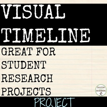 Visual Timeline social studies project