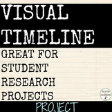 Visual Timeline project for any unit UPDATED EDITABLE RUBRIC