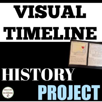Visual Timeline social studies project