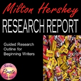 Research Report Biography Template - MILTON HERSHEY