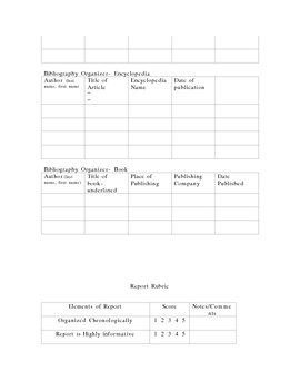 Research Report Packet