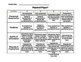 Research Report Rubric