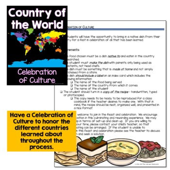 Research Report: World Country
