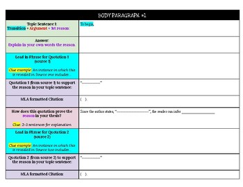 Research Simulation Task (RST) MLA formatted Outline Organizer