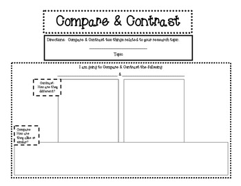 Research Templates for Common Core ELA