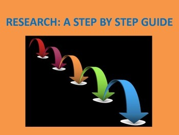 Research: Twelve Easy Steps for the Middle School Student
