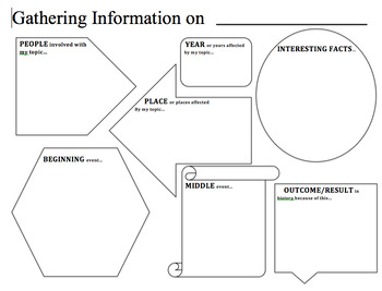 Research Worksheet for Collecting Information