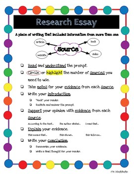 Research Writing Anchor Chart, Checklist, Interactive Notebook Mini-Chart