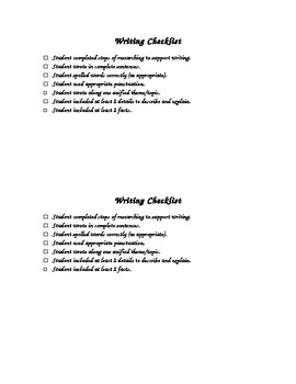 Research Writing Checklist