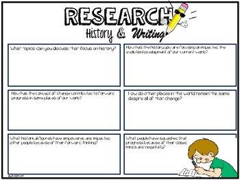 Research Writing Graphic Organizer