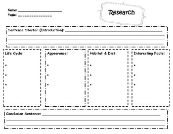 Research Writing Graphic Organizer {Animal Research}