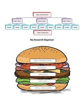 Research Writing Organizer