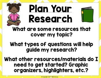 Research Process Posters for Writing