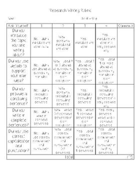 Research Writing Rubric