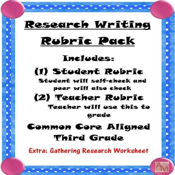 Research Writing Rubric Pack