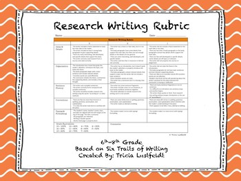 Research Writing Rubric for Middle School
