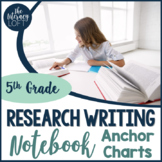 Research Writing Unit Notebook Charts