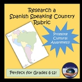 Research a Spanish Speaking Country - Rubric