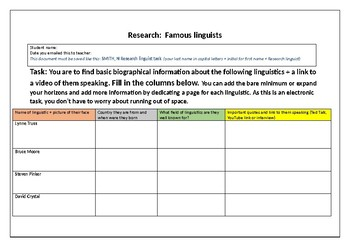 Research a linguistic task