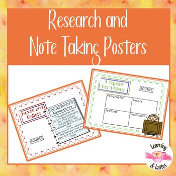 Research and Note Taking Posters