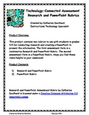 Research and PowerPoint Assessment Rubrics