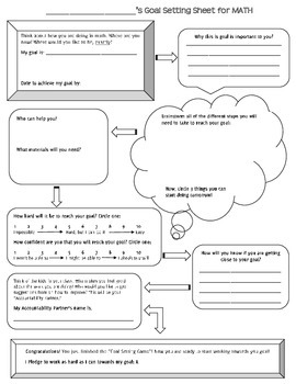 Research-based Student Goal Setting