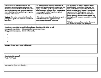 Researched Based Argument Essay- Planned