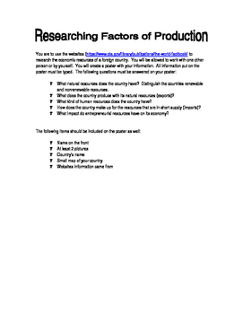 Researching Factors of Production poster