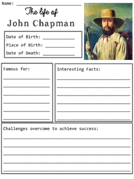 Researching Johnny Appleseed:  Who Was John Chapman?