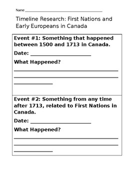 Researching Timeline Events First Nations in Canada