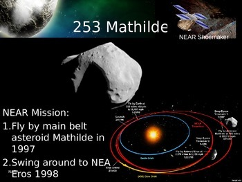 Researching the Main Asteroid Belt