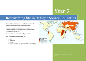 Researching Refugee countries of origin