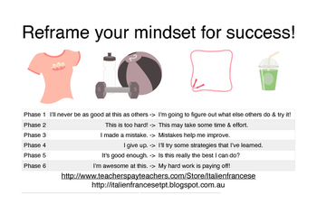 FREEBIE Reset your mindset poster