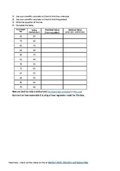 Residuals and Residual Plot Worksheet