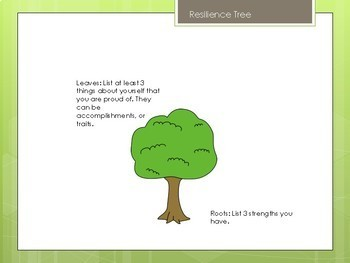 Resilience Tree