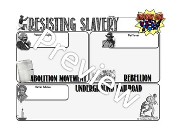 Resisting Slavery PowerPoint and Infographic