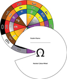 Resistor Color Wheel