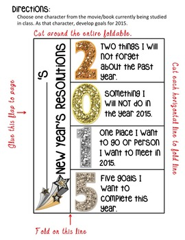 Resolving the Issue: 2015 Character Resolutions