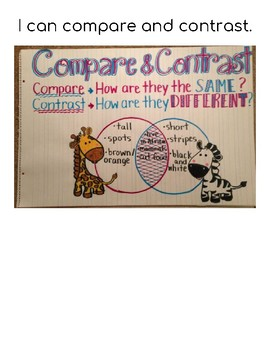 Resource-Anchor Chart for RL2.9