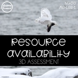 Resource Availability on Organisms and Populations Assessment (NGSS MS-LS2-1)