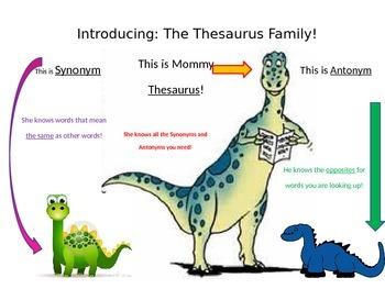 Resource Book Study PowerPoint