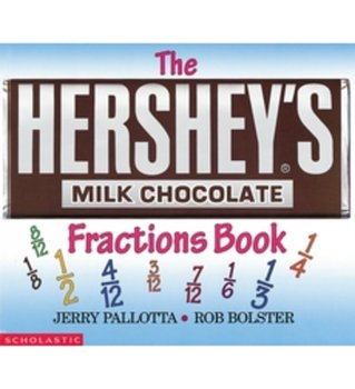 Resource- Chocolate Fraction Worksheet