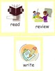 Resource- Content Objective Verbs